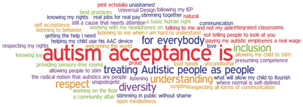Word cloud, top ten words in descending order: Autism, Acceptance, Is, For Everbody, Inclusion, Autistic, People As People, Understanding, Diversity, Respect